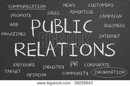 Public Relations word cloud written on a chalkboard poster