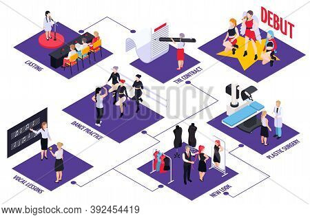 Pop Music Dance Isometric Infographics From Casting And Contract To Practice Lessons And Debut Show