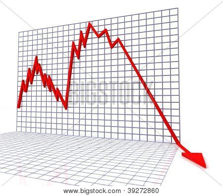 Red Graph Shows Sales Or Turnover
