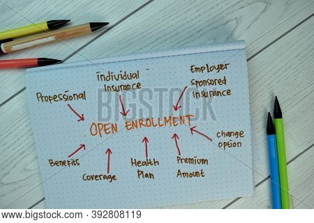 Open Enrollment Write On A Book With Keywords Isolated On Wooden Table.