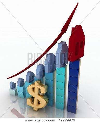 Diagram of growth in real estate prices and sign of dollar. 3d illustration on white background.