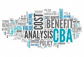 Word Cloud with Cost-Benefit Analysis related tags poster
