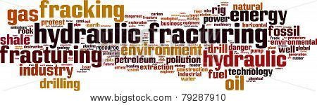 Hydraulic Fracturing Word Cloud