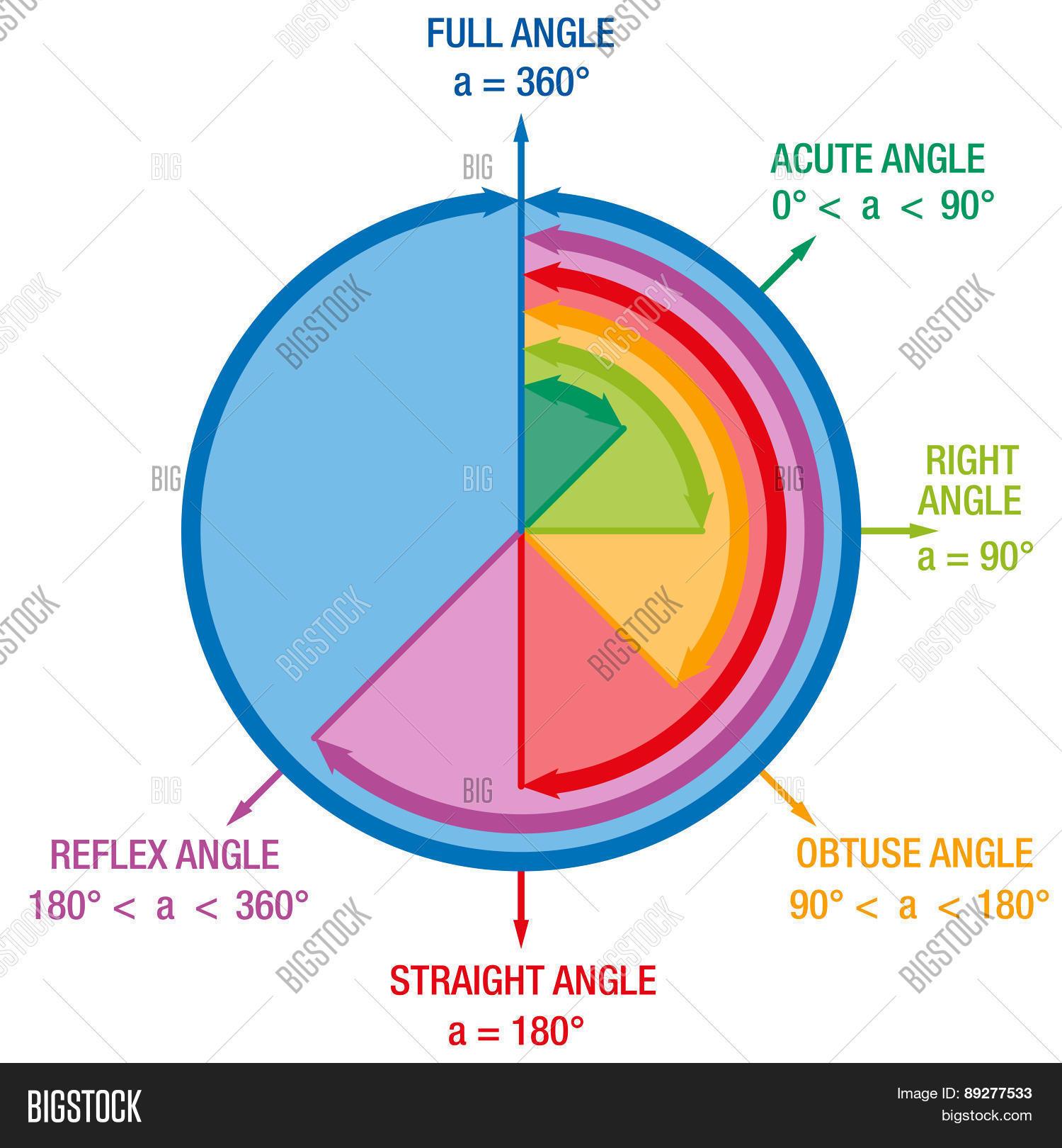 Angles Mathematics Vector & Photo (Free Trial) | Bigstock