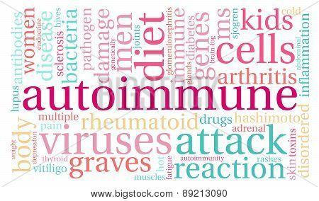 Autoimmune Word Cloud