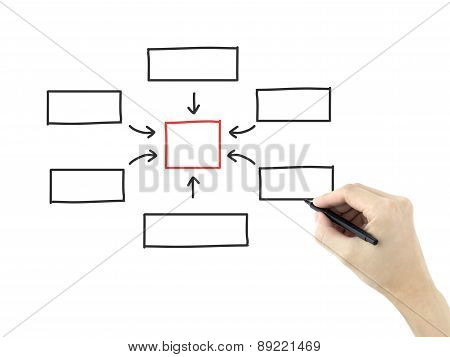 Business Concept Written By Man's Hand