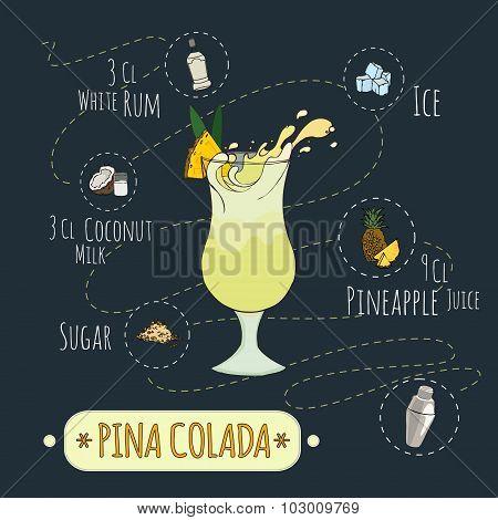 Pina_colada1