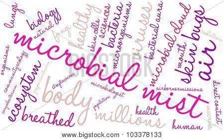 Microbial Mist Word Cloud
