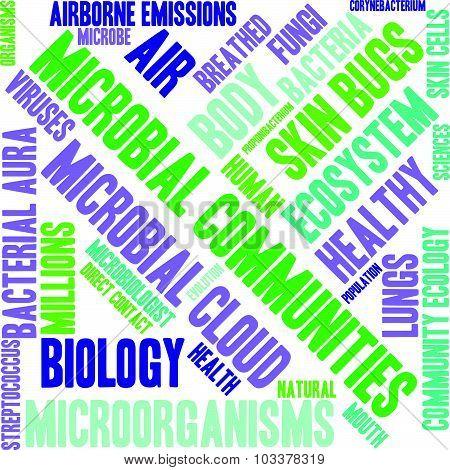 Microbial Communities Word Cloud