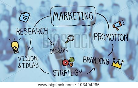 Marketing Strategy Branding Commercial Advertisement Plan Concept poster