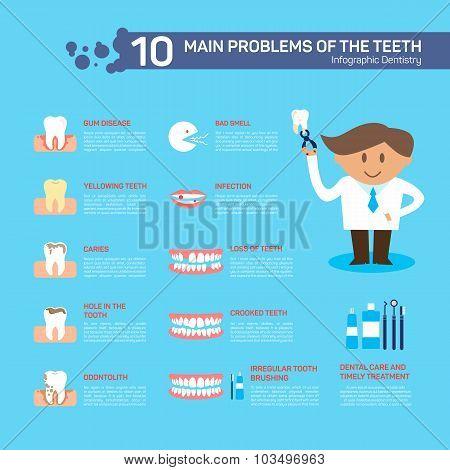 Dental problem health care, elements infographic
