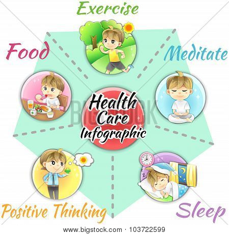 How To Obtain Good Health And Welfare Infographic Template Design Layout By Healthy Food And Supplem
