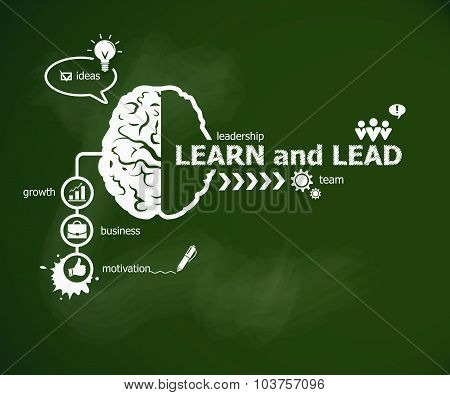 Learn And Lead Concept And Brain.