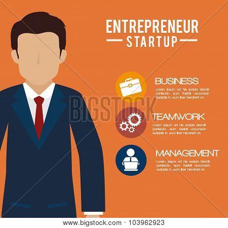 Business design.
