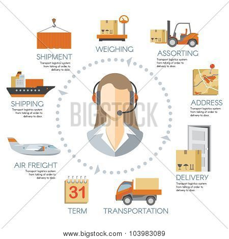 Vector logistics infographics