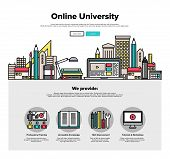 One page web design template with thin line icons of internet campus workshop learning online university space for coworking education. Flat design graphic hero image concept website elements layout. poster