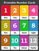 Printable flash card colletion for numbers and their names for preschool / kindergarten kids | let's learn numbers poster