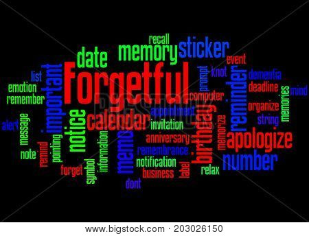 Forgetful, Word Cloud Concept 2