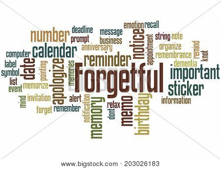 Forgetful, Word Cloud Concept 4