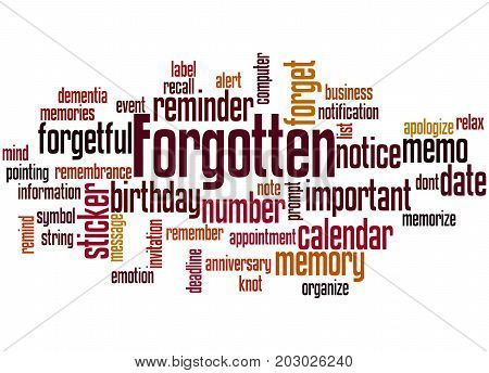 Forgotten, Word Cloud Concept