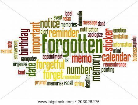 Forgotten, Word Cloud Concept 3