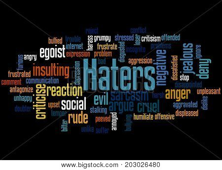 Haters, Word Cloud Concept 3