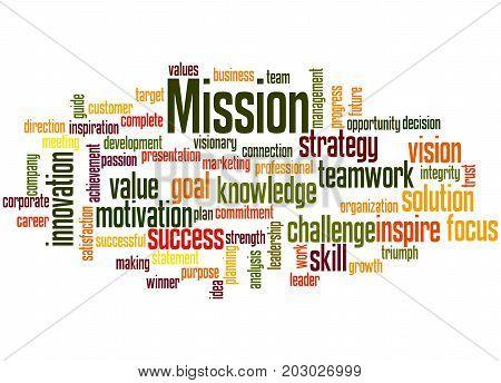 Mission, Word Cloud Concept 2