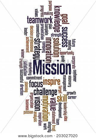 Mission, Word Cloud Concept 3