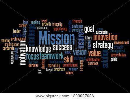Mission, Word Cloud Concept 4