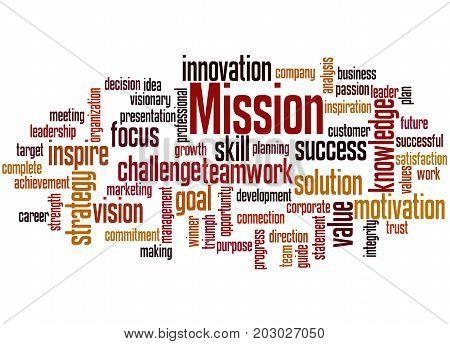 Mission, Word Cloud Concept 6