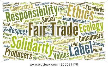 Fair trade word cloud with a white background