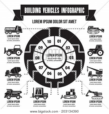 Building vehicles infographic banner concept. Simple illustration of building vehicles infographic vector poster concept for web