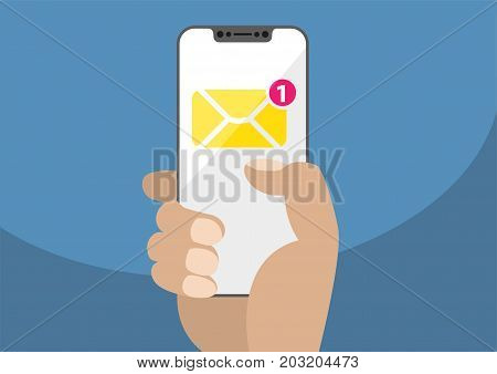 Mail icon displayed on touchscreen of modern bezel-free / frameless smartphone. Vector illustration of hand holding smartphone using flat design