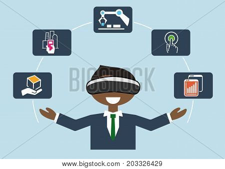 Virtual reality for industrial internet of things (IOT) and advanced business processes automation