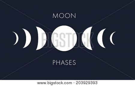 Moon phases vector background, lunar symbols template