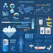 Water infographics total water resources reserves and water consumption presentation template world water consumption information graphics poster