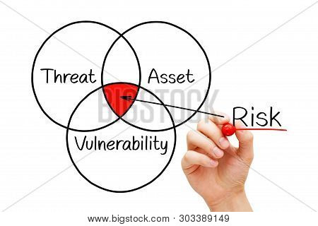 Hand Drawing Risk Assessment Diagram With Marker On Transparent Wipe Board Isolated On White. Risk M
