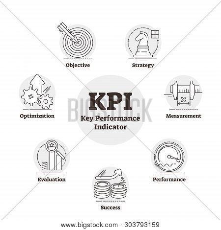 Kpi Or Key Performance Indicator Vector Illustration. Bw Outlined Business Measurement Of Organizati