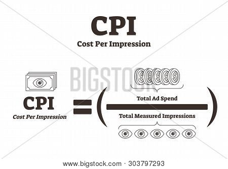 Cpi Or Cost Per Impression Vector Illustration. Bw Advertising Media Selection Method Scheme. Market