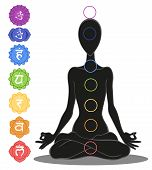 Man silhouette in yoga position with the symbols of seven chakras poster