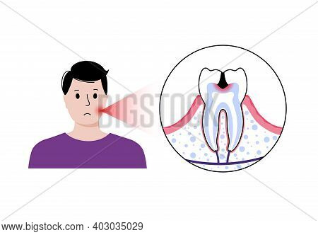 Dental Care Concept. Man In Stomatology Clinic, Toothache Problem. Tooth Anatomy Isolated Flat Vecto