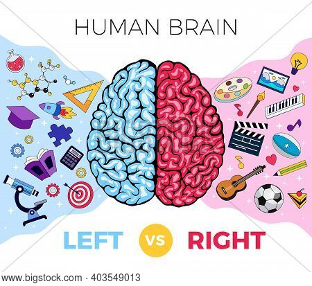 Human Brain Anatomy Left Right Functions Composition With Editable Text And Icons Of Creativity And