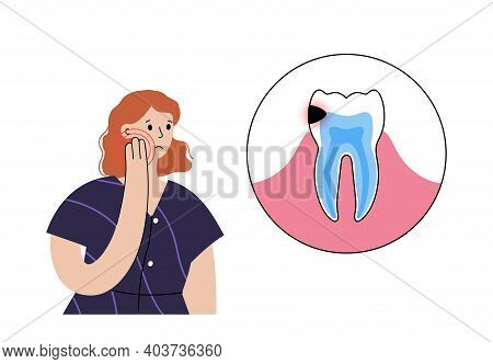 Dental Care Concept. Woman In Stomatology Clinic, Toothache Problem. Tooth Anatomy Isolated Flat Vec