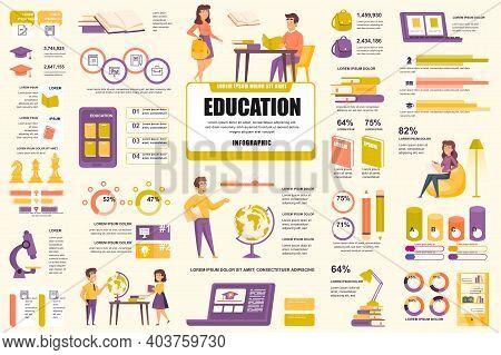 Bundle Online Education Infographic Ui, Ux, Kit Elements. Different Charts, Diagrams, School Supplie