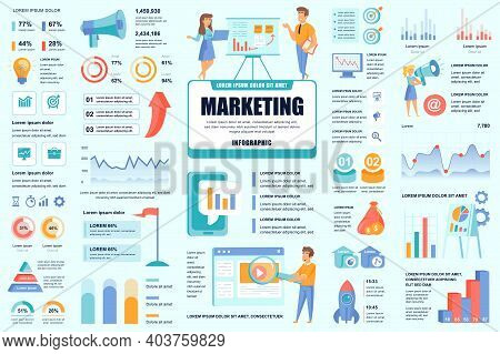Bundle Marketing And Promo Infographic Ui, Ux, Kit Elements. Different Charts, Diagrams, Workflow, F