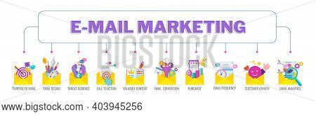 Email Marketing Strategy. Successful Strategy For Attracting Customers.