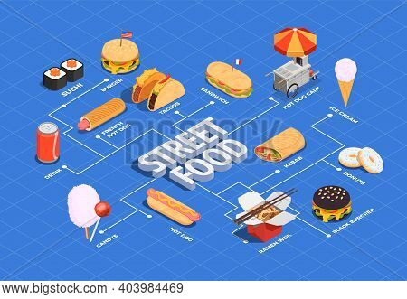 Street Food Isometric Flowchart With Hot Dog And Wok Symbols  Vector Illustration