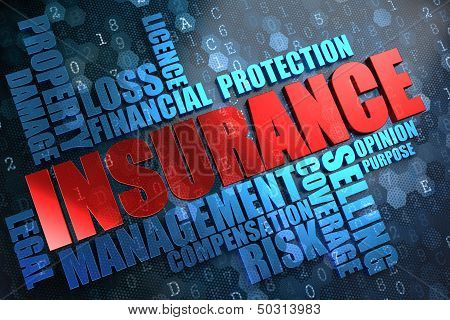 Insurance. Wordcloud Concept.