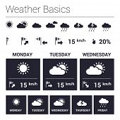 Weather forecast - graphic design elements collection poster
