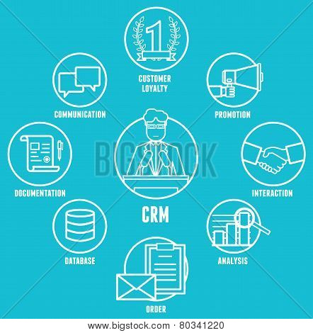 Concept of customer relationship management is a model for managing a company interactions with customers - vector illustration poster